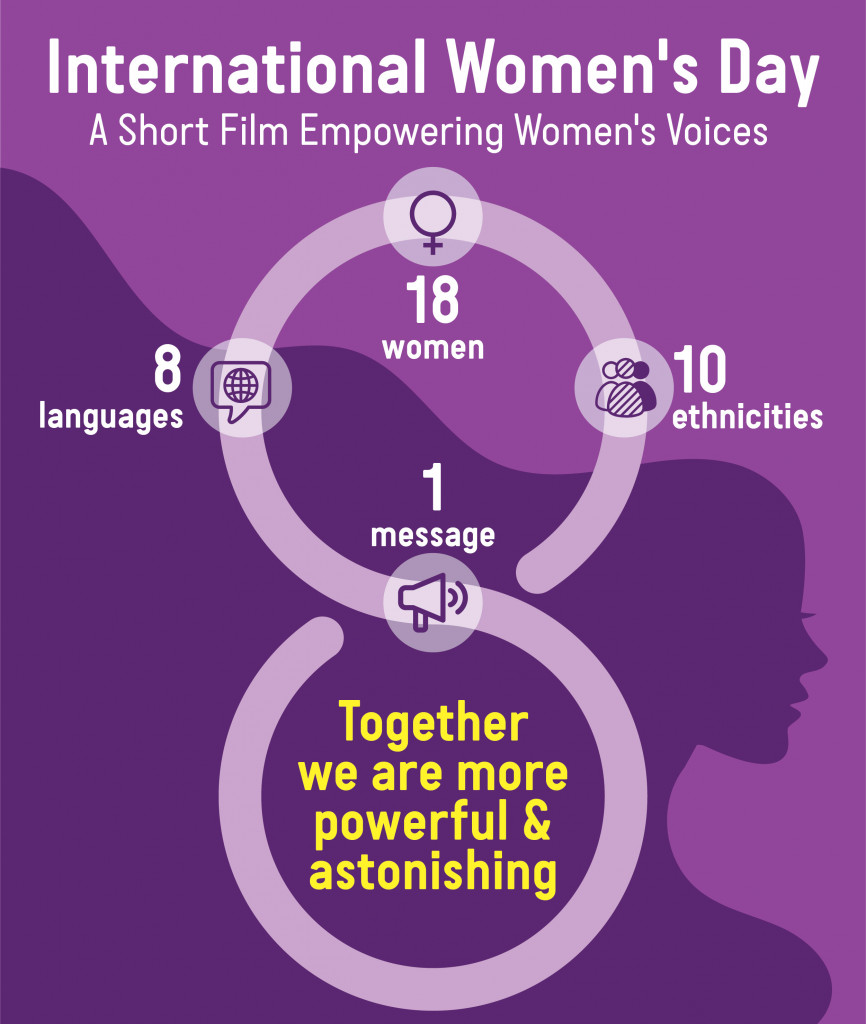How I Made a Short Film in Eight Languages Empowering Womens Voices