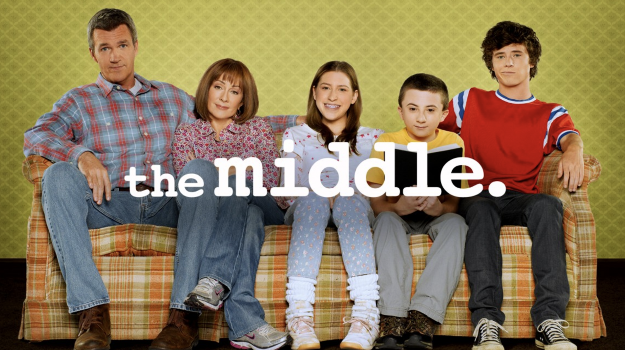 Comedy Audition Advice from Casting Director G Charles Wright THAT 70s SHOW THE MIDDLE